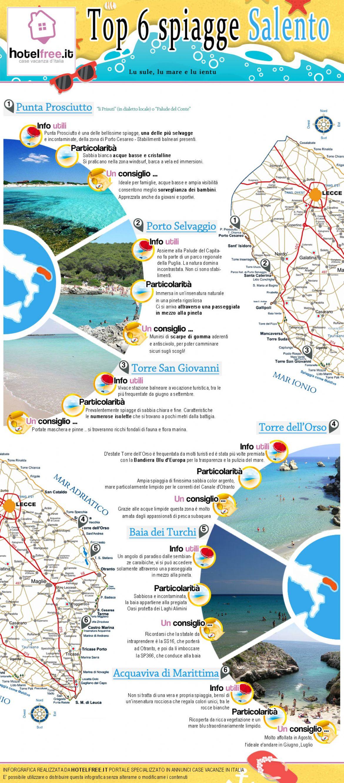 Infografica: 6 spiagge del Salento